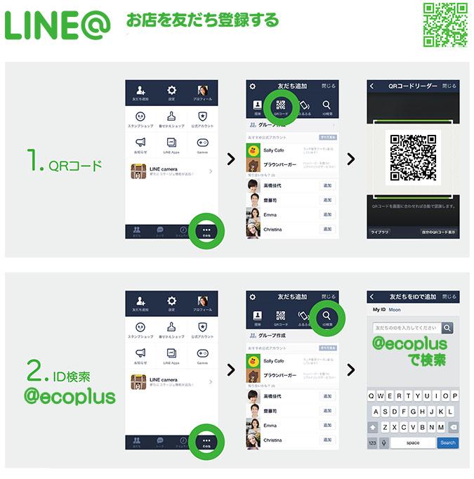 LINE登録の流れ